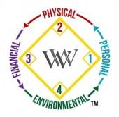 WinningThruWellness.com